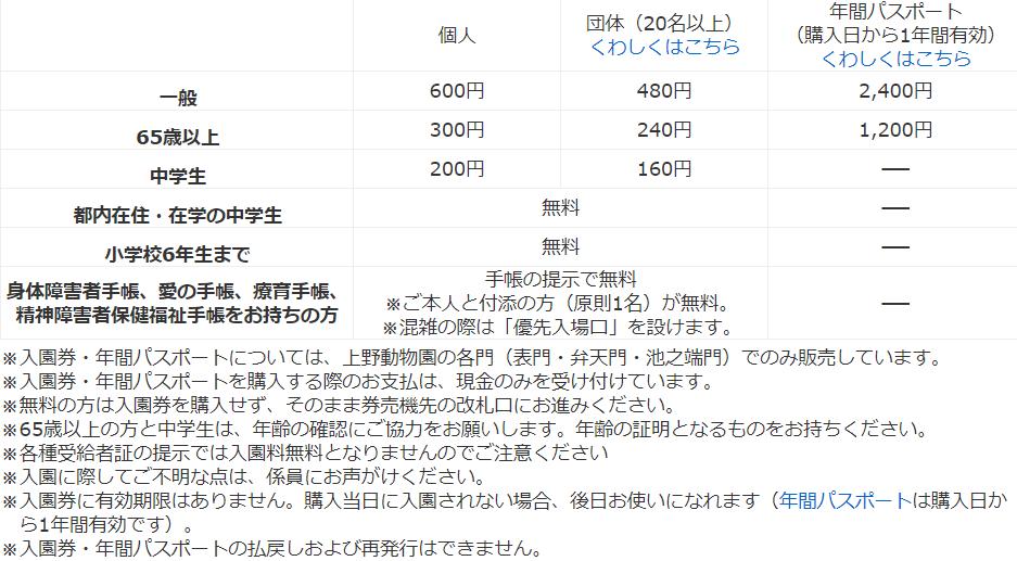 上野動物園料金表