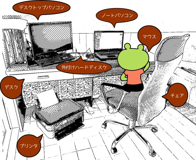ゆるゆるグラフィックデザイナーの仕事部屋1
